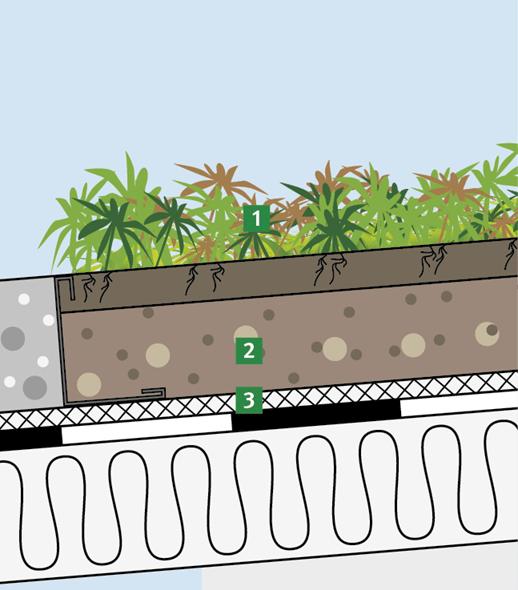 Наклонен зелен покрив 5-15 градуса