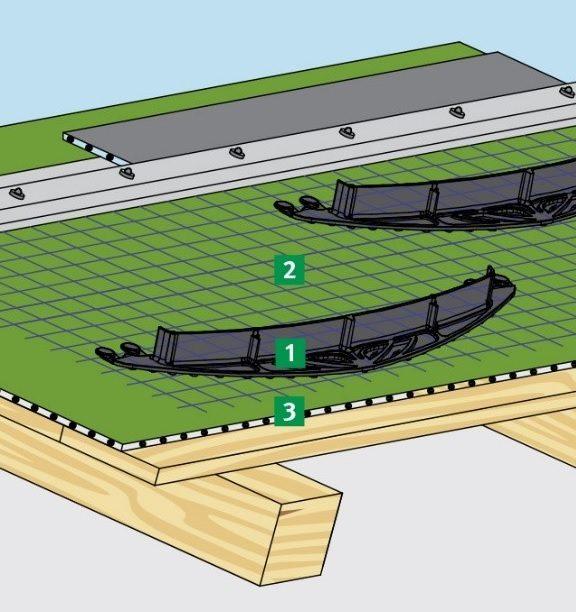 Система за зелен покрив с мрежа